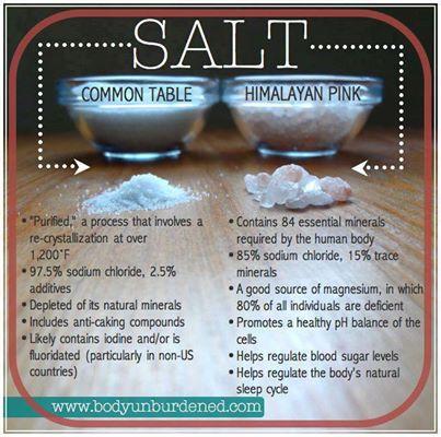 which salt