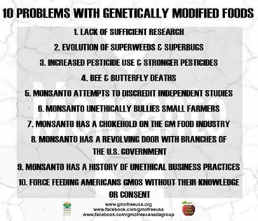 Monsanto-sign