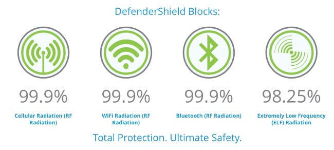 DefenderShield-info