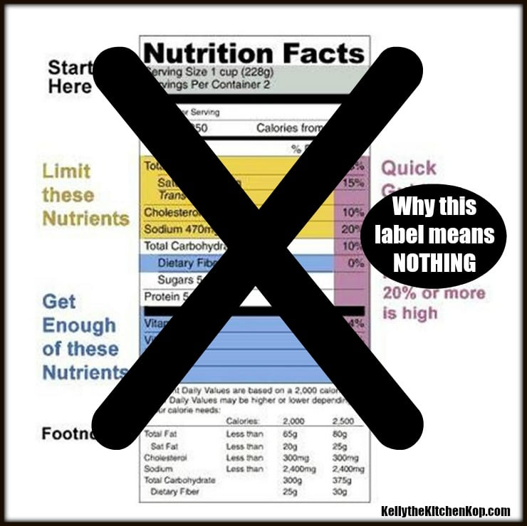 What do Food Labels Really Mean